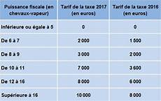 Taxe Malus Voiture Occasion Le Monde De L Auto