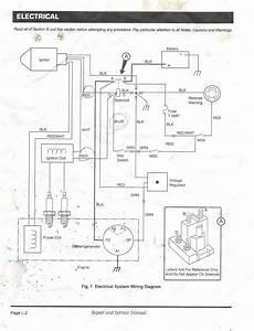12 volt ezgo solenoid wiring diagram e9c6 evolucion20de20centrales20de20mezclas wiring library
