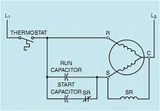 Electrical Principles Guide Ac Single Phase Motors