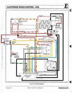 1998 ezgo wiring diagram 1998 ezgo gas wiring diagram wiring diagram and schematics