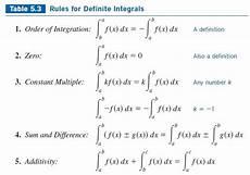 randolph h s ap calculus bc 09 fundamental theorem of calculus part 2