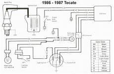 kawasaki bayou 250 wiring diagram free pressauto net baldor motors wiring diagram impremedia net