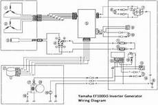 yamaha ef1000is inverter technical specs and wiring diagram circuit wiring diagrams