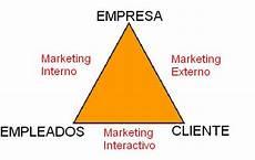 marketing interno los innovadores 2009 reto2 marketing de servicios