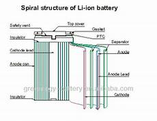 12 Volt Lithium Ion Battery Icr18650h 3s1p 2200mah Buy
