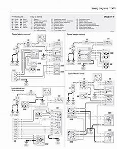 renault clio wiring diagram manual wiring diagrams