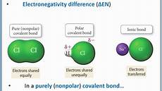 chemistry 101 using electronegativity to classify bonds as polar covalent covalent or ionic