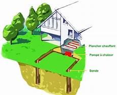 chauffage geothermie prix chauffage geothermie energies naturels