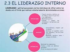 marketing interno t2 el marketing interno