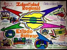 dibujo de los simbolos naturales del estado bolivar mapa mental 1 lamina identidad regional estado bolivar estadobolivar identidadregional