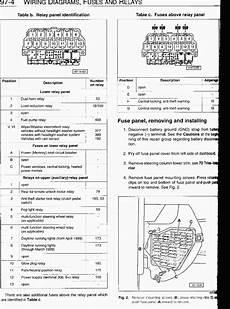 1995 volkswagen golf fuse diagram mk4 golf starter motor relay location impremedia net