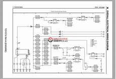 Toyota Rav4 2013 Wiring Diagram Auto Repair Manual Forum