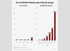 cdc lied about coronavirus