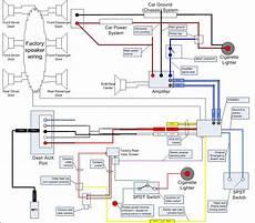 clarion car radio wiring diagram wiring diagram strategiccontentmarketing co