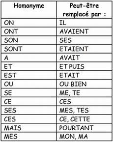 activité montessori 1 an 91327 fiche d exercices sur le d 233 terminant au format pdf grammaire grammar