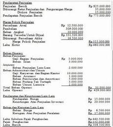 contoh laporan keuangan perusahaan manufaktur sederhana akuntansilengkap com