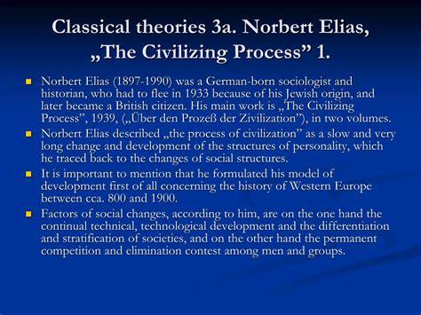 Elias Civilising Process
