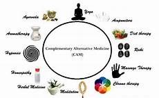 what is alternative medicine natura training institute