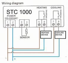 stc 1000 temperature controller wiring diagram elitech stc 1000 temperature controller review and wirring manual usefulldata com
