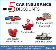 who offers the most car insurance discounts bankrate
