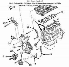 airbag deployment 1994 subaru alcyone svx parking system 1992 toyota corolla engine timing chain diagram installation 1992 toyota corolla engine