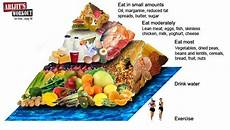 stay healthy with balanced diet arijit s workout