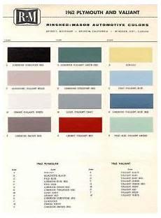 ppg car paint color sles