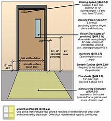 ada accessibility guidelines for doors