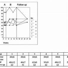 pdf effects of supervised aerobic exercise in patients with systemic lupus erythematosus a