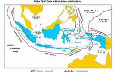 Lempeng Lempeng Yang Membentuk Indonesia Arif652