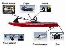 50cc motor surfboard