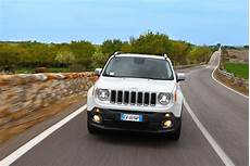 Jeep Renegade Konfigurator Autohaus Guida