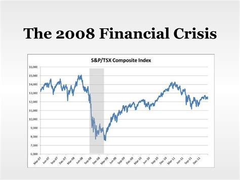 Financial Crises Explanations Types And Implications