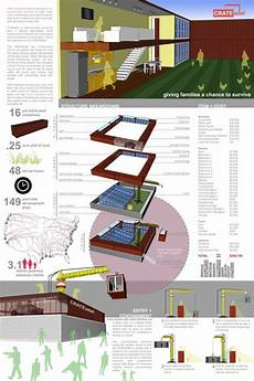 zombie proof house plans z1261 zombie proof house doomsday survival survival