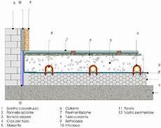 riscaldamento a pavimento spessori casa immobiliare accessori riscaldamento radiante