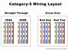 Cat 5 Wiring Diagram Unmasa Dalha