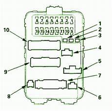 2001 Acura Tl S Series Fuse Box Diagram Circuit Wiring
