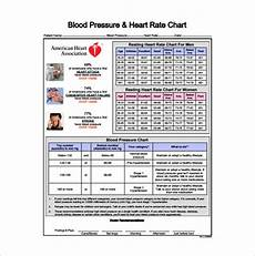 Kaload Ck17s Rate Blood Pressure by Blood Pressure Chart Template 6 Free Excel Pdf