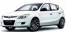 Hyundai I30 Auto Pkw Finanzierung Ohne Schufa