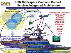 Image result for dod definition of battlespace