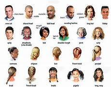 Hairstyles Names hairstyles in describe types of hair in