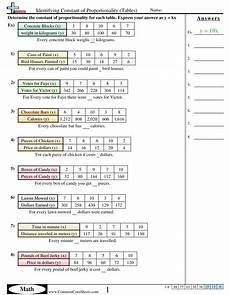 proportional relationship worksheet homeschooldressage com