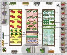 Kitchen Garden Plan by Garden Plans Kitchen Garden Potager Gardens Farmers