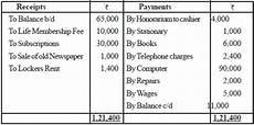 cbse financial statements of not for profit organisations class xi by mr aniruddh maheshwari