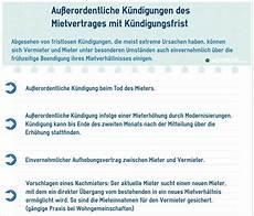 kündigung mietvertrag bei tod k 252 ndigungsfrist in der eigentumswohnung rechte und