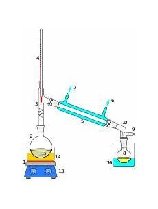 systeme de refroidissement refroidissement 224 eau wikip 233 dia