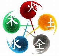 5 Feng Shui Elemente Holz Feuer Erde Metall Und Wasser