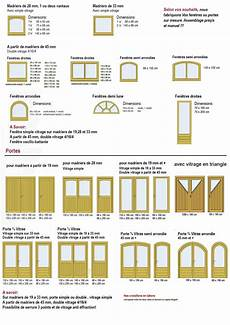 Porte Fenetre Dimension Standard