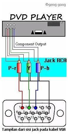 Vga To Component Wiring Diagram Kutilstv 237 Poč 237 Tač řemesla