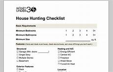 Apartment Must Haves Checklist by Home Buying Checklist
